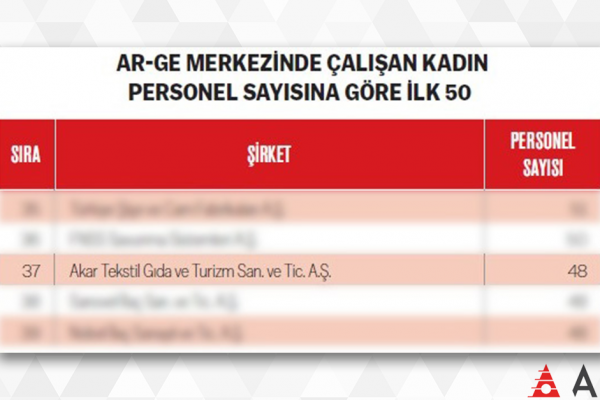 turkishtime-arge-3